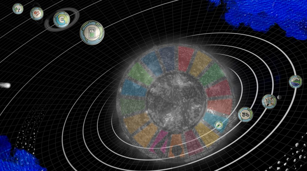 Art: Combinatie van MooierMens.app (2020) SDG-actiethema's en H.Smith & L.Generosa (2005) Solar system model. Gedownload en bewerkt 15-07-2020 https://commons.wikimedia.org/wiki/File:Solar_sys.jpg